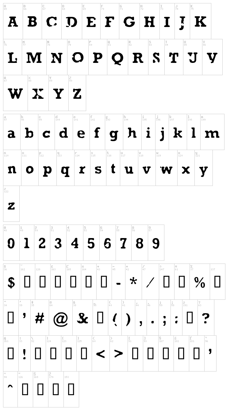 AnaEve font map
