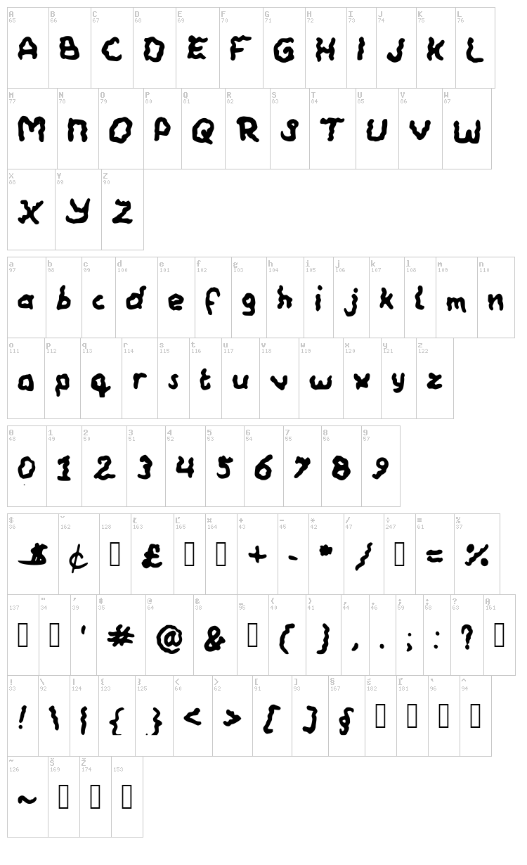 Wobbly font map