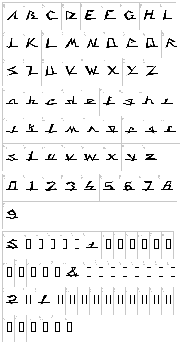 Caddy font map