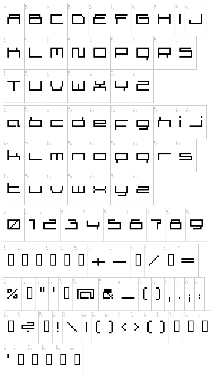 Superscreen font map