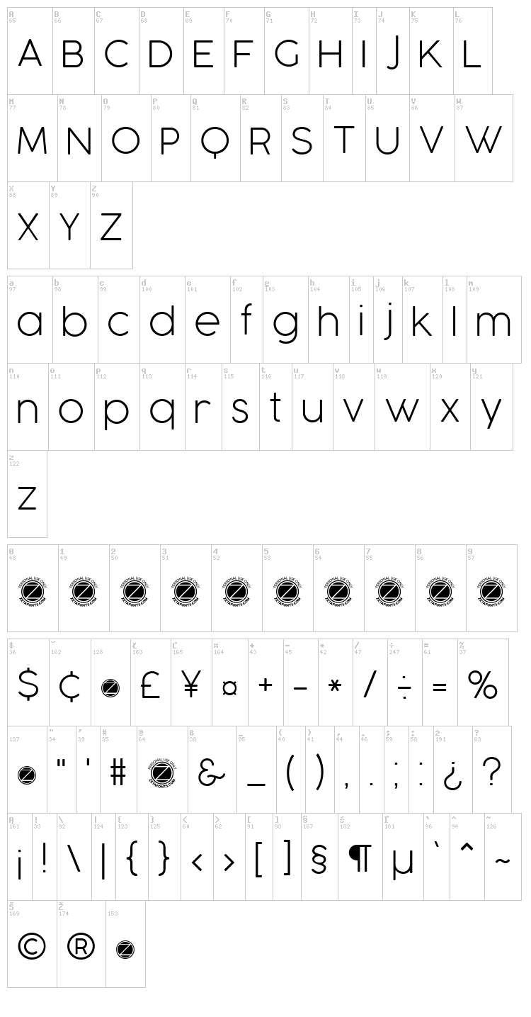Cocogoose font map