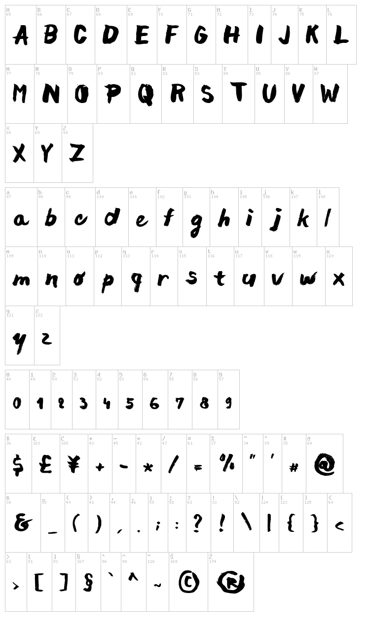 Chocoleta font map
